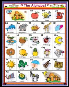 FREE Alphabet Chart ~ For a third grader to keep in a folder to help with ABC order to the third and fourth place.... $0