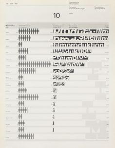 TM SGM RSI, Typografische Monatsblätter, issue 10, 1976. Cover designer: Heinrich Fleischhacker