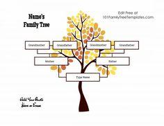 Free 3 Generation Family Tree Generator To Create Custom Family Trees.