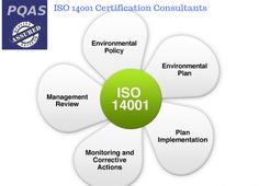 ISO can be use by any organization regardless of its activity or sector, provides assurance to not only company management and employees but also to external stakeholders that environmental impact is being systematic and upgraded. North West University, Environmental Management System, Getting Organized, Definitions, Find Image, Certificate, Improve Yourself, How To Plan, Ems