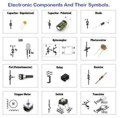 Electronics for Absolute Beginners, Chapter 2 | Electronics ...