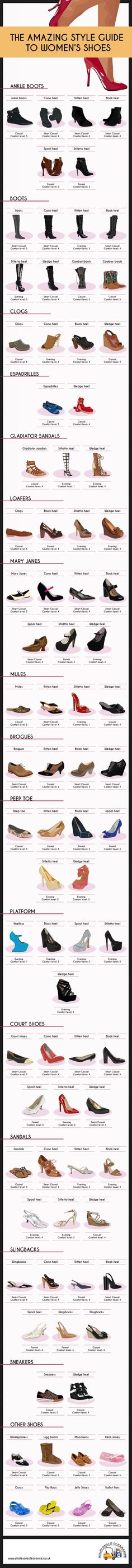 The Amazing Style Guide to Women's Shoes Infographic by Lu