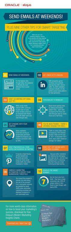 007 Digital Marketing Lab -- Send #Emails at Weekends! Plus Nine Other Tips for Smart #Targeting Confira dicas, táticas e ferramentas para E-mail Marketing no Blog Estratégia Digital aqui em http://www.estrategiadigital.pt/category/e-mail-marketing/