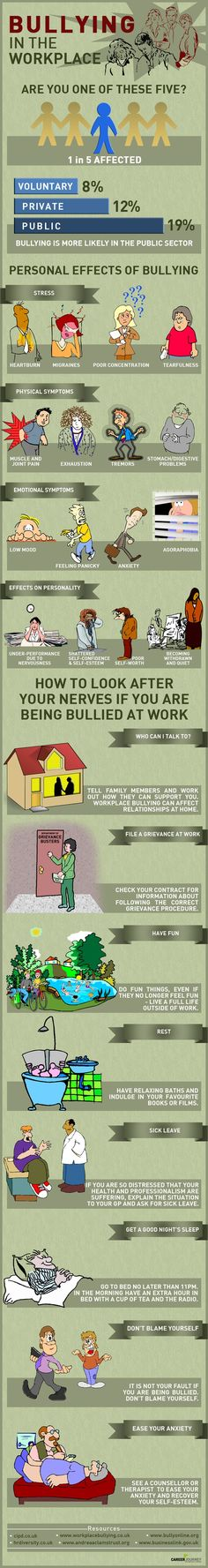 "Psychology infographic and charts Workplace bullying, have you been affected? Infographic Description ""Bullying In The Workplace - Are You One Of The 1 In"