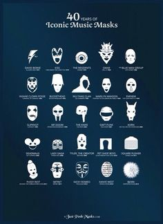 Musical masks