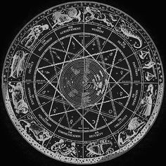 provocative-planet-pics-please.tumblr.com Zodiac Wheel. The #Zodiac is an imaginary belt of the #Heavens within which are the apparent paths of the #Sun #Moon and #Planets. The belt contains twelve #Constellations of #Stars (hence the twelve Signs of the Zodiac) and each of the twelve Signs are governed by one of these four #Elements: #Earth #Fire #Air or #Water. #Astrology plays a big part in the #Zodiac as it is the actual study of influence that the Sun Moon Stars and Planets have on an…