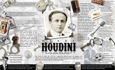 A Houdini Infographic I did a few days after the Evel infographic for fun. The Magicians, Carnival, Balloons, Deviantart, Graphic Design, Fun, Movie Posters, Infographics, Handsome