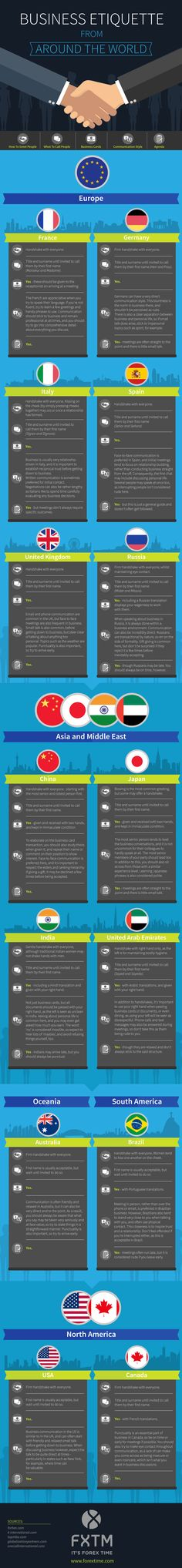 around the worlds  a start and class jobs on pinterestbusiness etiquette from around the world  infographic  business  travel