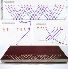 japanese stab binding tutorial: marionette pattern worked great for rayana's book (will show in person if asked by friends.first attempt at something complicated and with a cover) Handmade Journals, Handmade Books, Handmade Rugs, Handmade Crafts, Diy Crafts, Japanese Stab Binding, Bookbinding Tutorial, Ideias Diy, Japanese Books