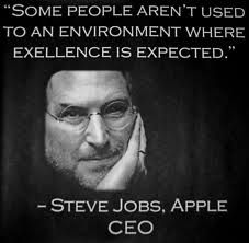 Are You Aware of Steve Jobs Rules for Success? Click Image to view article and see a short video interview.