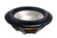 SEAS D1003 SL26R Passive Radiator, Radiators, Seas, Dog Bowls, Radiant Heaters
