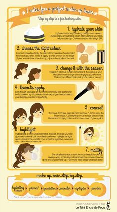 Infographic beauty - 7 tips for the perfect make up base - foundation