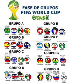 Fifa World Cup 2014 groups