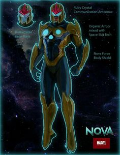 Nova in Collectible Comics Comic Book Characters, Marvel Characters, Comic Character, Character Design, Marvel Comics, Marvel Art, Marvel Heroes, Nova, Iron Man Armor