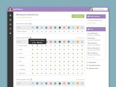 Workspace Dashboard Version 2 by Rebecca Machamer for TrackMaven
