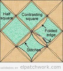 finestra Cattedrale motivo patchwork scaricare