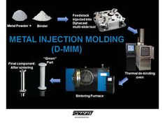 Metal Injection Molding (MIM) - Dynacast is a global manufacturer of metal components using unique metal injection molding (MIM) process. We have 70 years of experience in manufacturing small metal parts.	http://www.dynacast.com.sg/metal-injection-molding