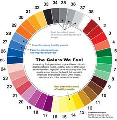 The Theory of Colors in Web Design | Design Inspiration. Free Resources & Tutorials