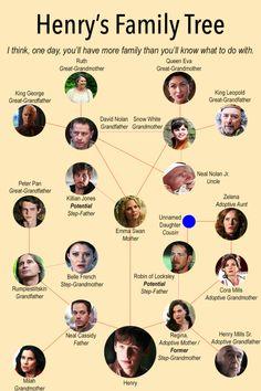 Fan Art of Henry's Family Tree for fans of Once Upon A Time 40388134 Ouat Family Tree, Family Tree Art, Once Upon A Time Funny, Once Up A Time, Divergent, Narnia, Robbie Kay, Jane The Virgin, Outlaw Queen