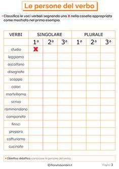 Italian Grammar, Italian Language, Italian Lessons, Learning Italian, Middle School, Classroom, Education, L2, Gabriel