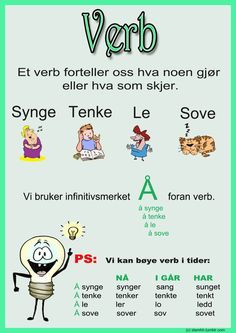 Ida_Madeleine_Heen_Aaland uploaded this image to 'Ida Madeleine Heen Aaland/Plakater og oppslag'. See the album on Photobucket. Danish Language, Swedish Language, Teaching Tools, Teaching Kids, Kids Learning, Norway Language, Teachers Corner, Thinking Day, School Subjects