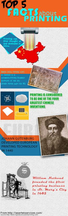 Top 5 Printing Facts