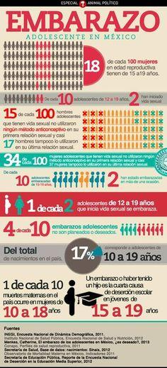 Embarazo adolescente en México