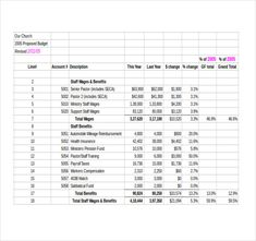 Sample Party Budget Template  Basic Budget Template  How To Make