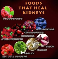 Is Spicy Food Good For Your Kidneys