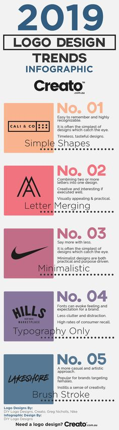 5 Logo Design Trends That Will Take Charge in 2019 [Infographic] - Design Graphisches Design, Logo Design Trends, Logo Design Inspiration, Identity Design, Graphic Design, Design Ideas, House Design, 5 Logo, Logo Branding