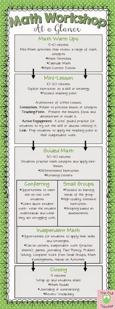 Math Workshop- this teacher explains exactly how she conducts her guided math lessons in her third grade classroom. (extremely informative post that includes a FREEBIE! (Oh to have this much time for math) Math Teacher, Math Classroom, Teaching Math, Math Math, Math Games, Math Fractions, Classroom Freebies, Guided Maths, Teacher Blogs
