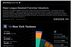 14 Fantastic Examples of Complex Data Visualized – AnalyticBridge