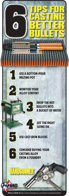 6 Tips For Casting Better Bullets | American Handgunner | Click here to read…