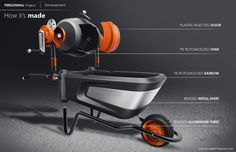 Black & Decker cement mixer by pascal ruelle, via Behance