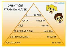 Math Patterns, Preschool Projects, School Psychology, Speech Therapy, Excercise, Kindergarten, Language, Classroom, Let It Be