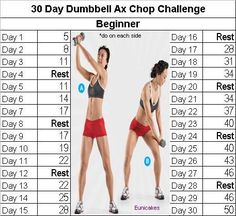 Tomorrow is the New Year and the beginning of a new month. That means new goals, new chances...and new challenges! For the first 30 day challenge of the year we are going to focus on our waistline...