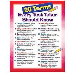 Great goals for high-level cognitive-communication. (no link - but valuable info if your eyesight is good - really good things your test taker needs for preparing for TESTING. Teaching Strategies, Teaching Tips, Teaching Reading, Test Taking Skills, School Classroom, Classroom Ideas, Physics Classroom, Classroom Displays, 4th Grade Reading
