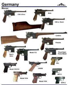 2,034 отметок «Нравится», 7 комментариев — Community for gun lovers 🎖🔪🔫💣 (@mr.gun.official) в Instagram: «Follow 🔝mr.gun_official 🔝  #gun #2ndamendment #militarylife #weaponsdaily #firearms #tactical #guns…»