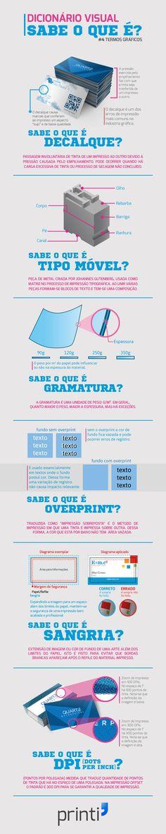 Dicionário Visual - Termos Gráficos