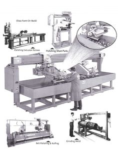 I like this diagram of cylindrical grinding machines. It's cool to see how they work with the five different drawings of the machines. It'd be important for those who do deal with these to have a diagram like this in order to properly work it. I wonder where people get machines like these.