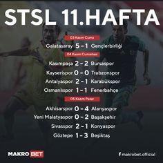 Sportoto Süper Lig'de 11. hafta mücadeleleri geride kaldı. Zirve yarışında mücadele eden takımların kayıpsız geçtiği haftada Galatasaray 26 puanla liderliğini korurken, 23 puanla Başakşehir ve 21 puanla Beşiktaş takibini sürdürdü. http://makrobet13.com