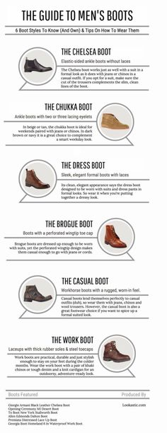 The Guide To Men's Boot | #men #outfit #fashion #style #boot #affiliate