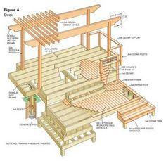 Dream Deck Plans***Repinned by Normoe, the Backyard Guy (#1 backyardguy on Earth) Follow us on; http://twitter.com/backyardguy
