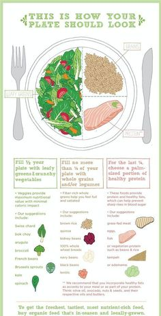 17 Kitchen Cheat Sheets To Help You Eat Healthier In 2016 [ SkinnyFoxDetox.com ]