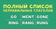 В удобной таблице. English Story, English Words, English Lessons, Learn English, English Language, Teacher Tools, Art Classroom, Grammar, Need To Know