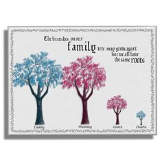 Personalised Family Tree Quote  Digital Download Printable