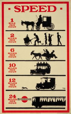 Infográfico do metrô de Londres (1915)