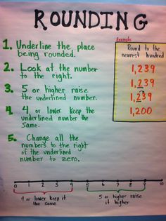 Rounding anchor chart...have kids write answer in their math work books/ whiteboards