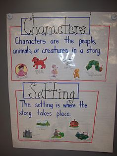 Tons of anchor charts! Character and Setting Anchor Chart, I like the use of pictures from the book to help the kids differentiate between the two- create on smartboard and have students sort pictures Ela Anchor Charts, Kindergarten Anchor Charts, Kindergarten Writing, Teaching Reading, Teaching Tips, Anchor Charts First Grade, Guided Reading, Reading Lessons, Writing