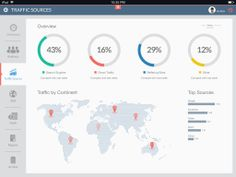Web_analytics_traffic_sources_screenshot